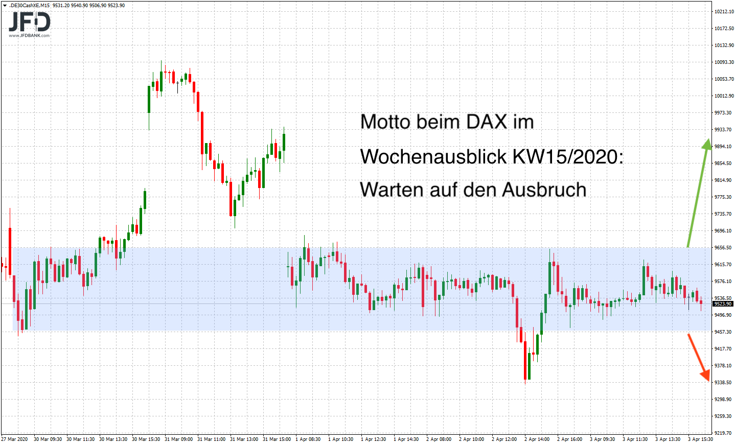 20200405_dax_teaser_kw15.png