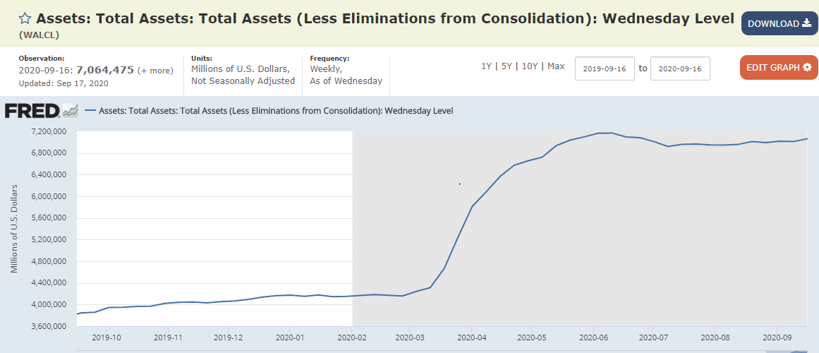 fed_total_assets.png