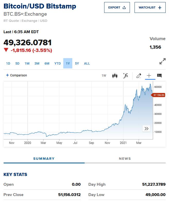 bitcoins der nächste monsterhype