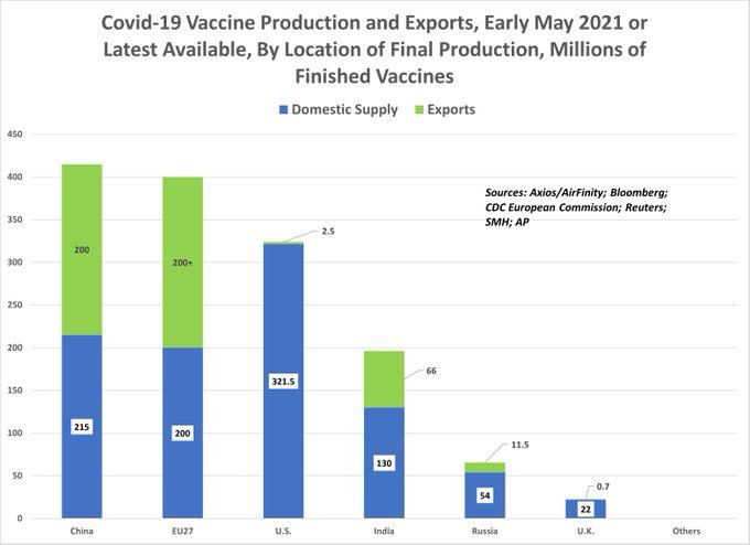 vaccine_production_and_export_-....png