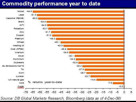 commodities_2h08.jpg