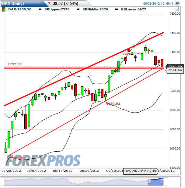 dax_daily_2012-09-28b.png